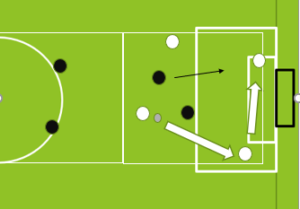 5 rondo soccer drills to improve your team s soccer passing 5 rondo soccer drills to improve your