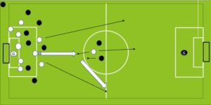 soccer counter attack 1